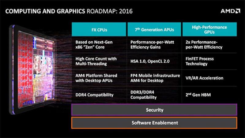 AMD_Roadmap_resize