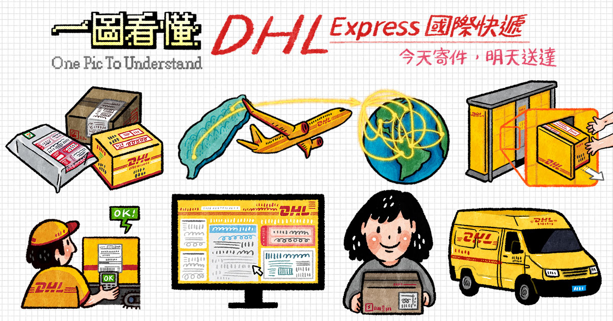 Illustration, Clip art, Product, Product design, Design, Line, Technology, Vehicle, cartoon, Cartoon, Mode of transport, Font, Clip art, Vehicle,產品設計,產品,技術,車輛,運輸方式,線,設計,字體,corel繪製2019 mac,卡通,剪貼畫
