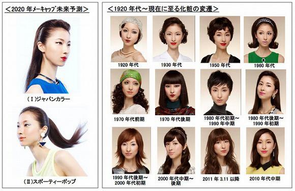 是資生堂預測 2020 年新式彩妝妝容這篇文章的首圖