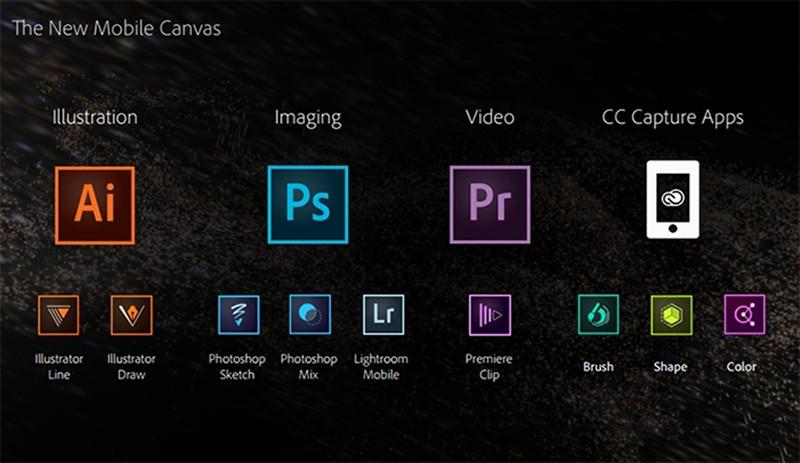 是Adobe 推出三個免費 App 強化手機與電腦連動這篇文章的首圖