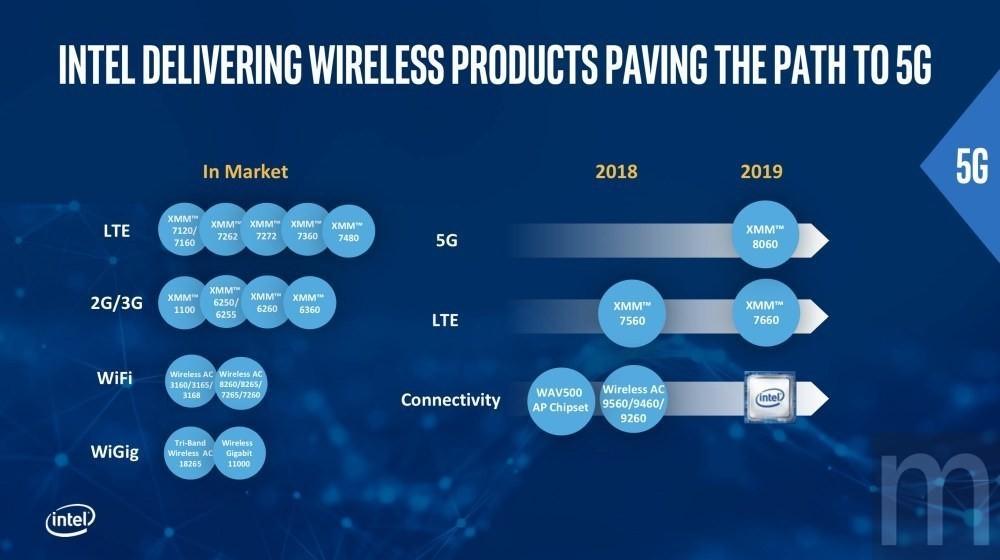 是Intel否認與蘋果晶片供應關係受影響 強調現有合作不變這篇文章的首圖