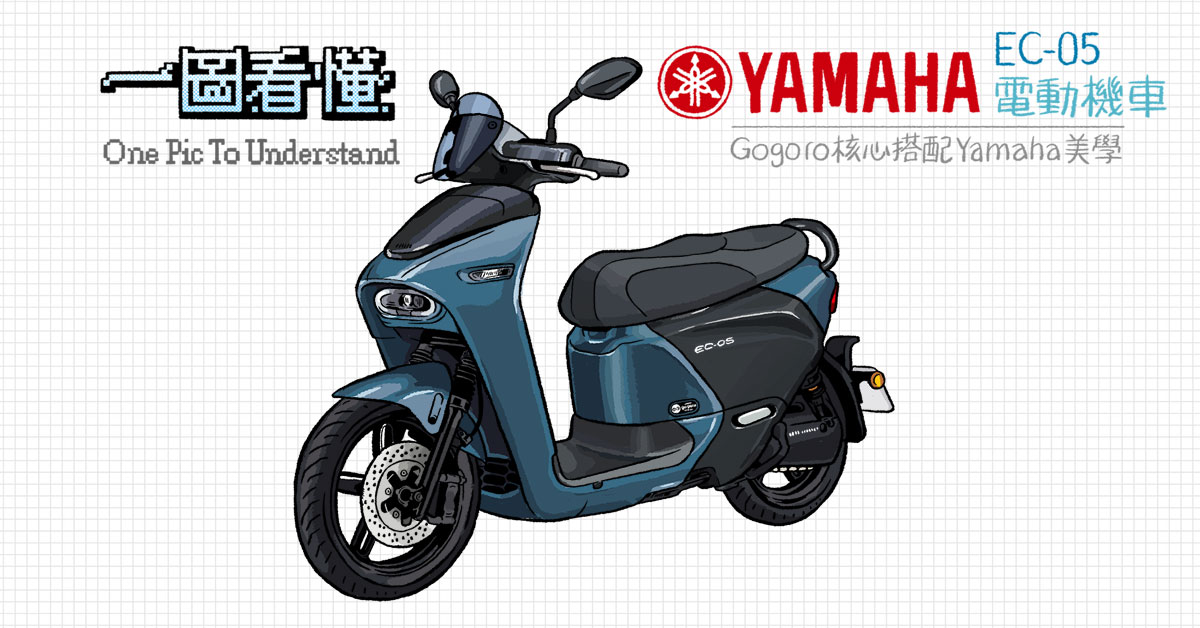 Car, Motorized scooter, Motorcycle accessories, Motorcycle, Motor vehicle, Automotive design, Wheel, Scooter, Music, Vehicle, yamaha szkoła muzyczna, Land vehicle, Vehicle, Motor vehicle, Scooter, Car, Font, Transport, Motorcycle, Automotive design, Wheel,汽車,機動車輛,車輛,運輸,摩托車,車輪,字體,汽車設計,滑板車,摩托車配件,陸地車輛,音樂,機動滑板車,雅馬哈音樂學校