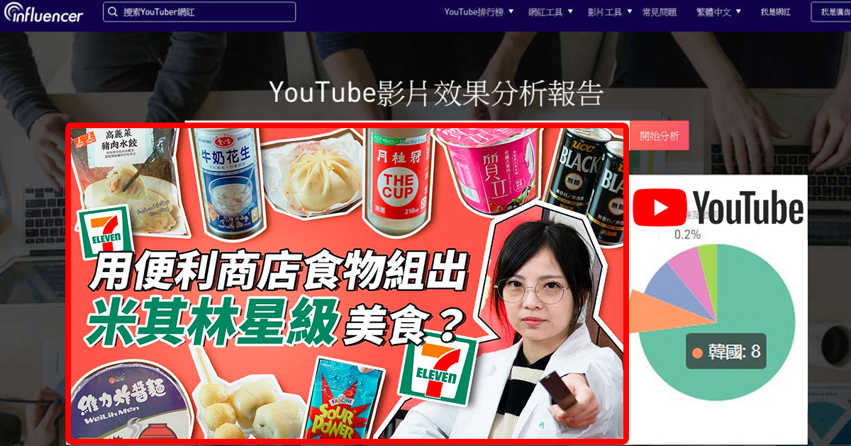 Display advertising, Font, Advertising, Brand, Product, , YouTube, , 7-Eleven, 7 11, Cuisine, Comfort food