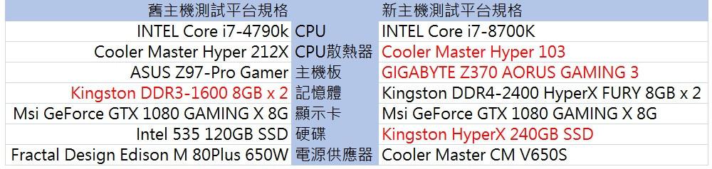 癮人物:知名實況主Xargon邊吃雞邊直播的秘密,就在Intel第8代Core i7