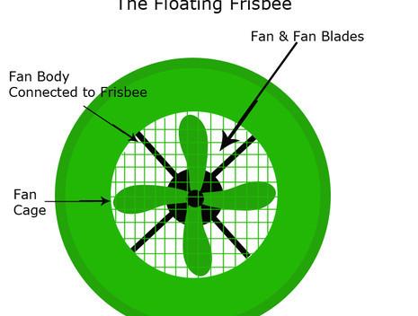 是多了風扇可以飄更久飛更遠的飛盤這篇文章的首圖