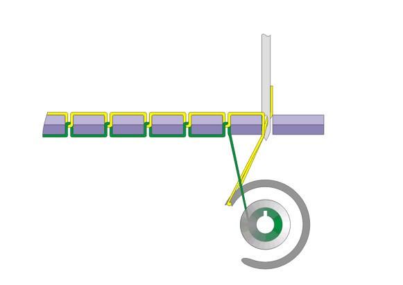 是一圖解釋縫紉機的關鍵原理這篇文章的首圖