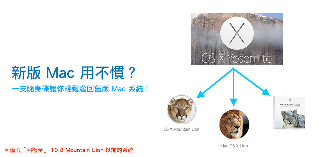是[蘋果急診室] 新系統難用想降回舊版嗎?製作 USB Mac OSX 開機碟讓你任意降回任何版本!(10.8 以前版本適用)這篇文章的首圖