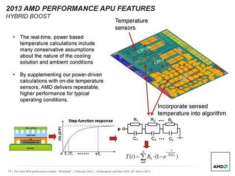 是AMD 新一代 APU 平台 Richland 解禁, SoC 內嵌溫度感測提供更好每瓦效能這篇文章的首圖
