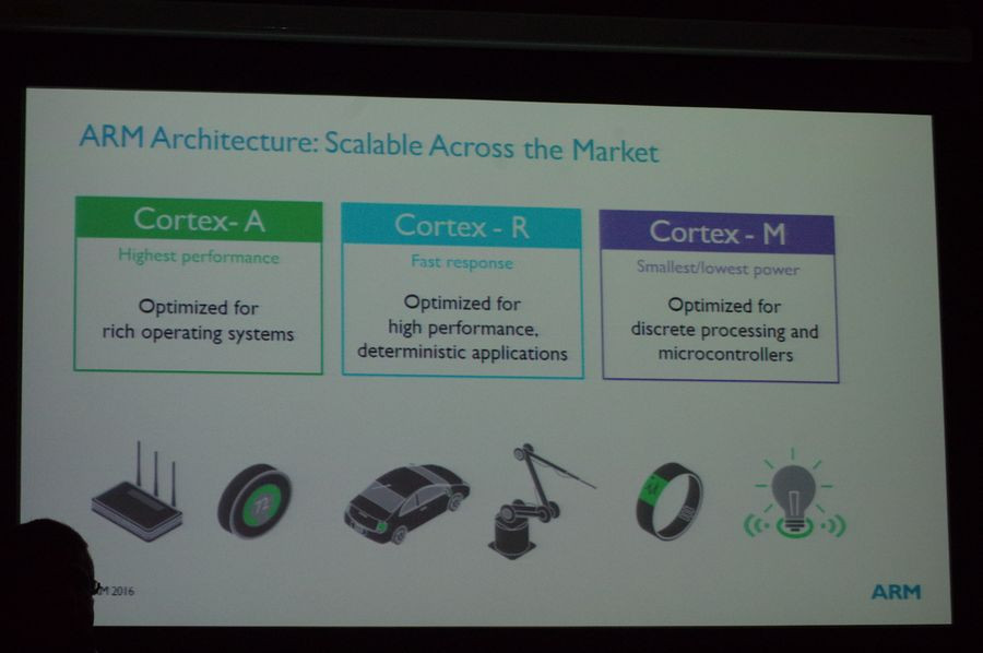 是ARM Tech Day : ARM 三大 CPU 架構各司其職,並個別針對 32 位元運算、 5G 與高安全性增添新產品線這篇文章的首圖