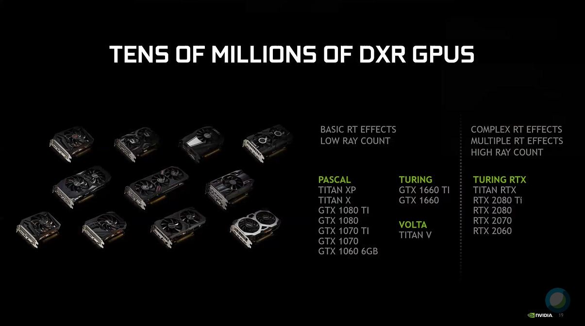 Graphics Cards & Video Adapters, NVIDIA GeForce GTX, Brand, GeForce, Font, , Nvidia, Product, Ray tracing, Screenshot, screenshot, Text, Font, Product, Technology, Brand