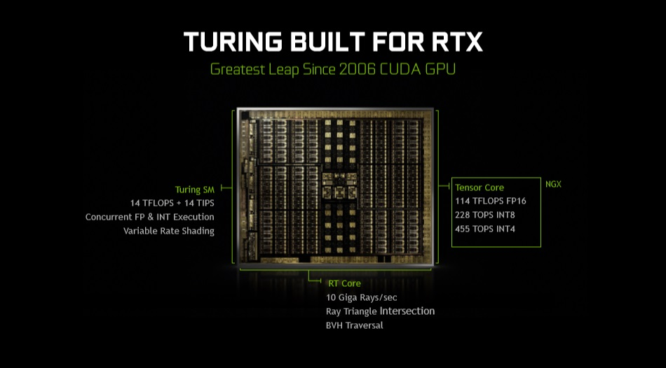 Graphics Cards & Video Adapters, Nvidia RTX, Turing, GeForce, Nvidia, , Graphics processing unit, Ray tracing, OptiX, Nvidia Quadro, rtx 2070, text, software, font, multimedia, technology, product, computer hardware, brand, electronics