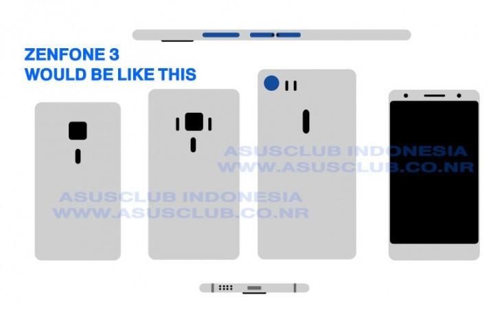 是ZenFone 3 三兄弟將會是 4.5 、 5 吋與 5.5 吋?這篇文章的首圖