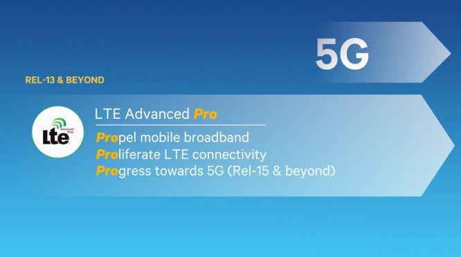 是不僅只是作為 5G 世代前的過渡技術,高通介紹具更多連接彈性的 4.5G 技術 LTE-Pro這篇文章的首圖
