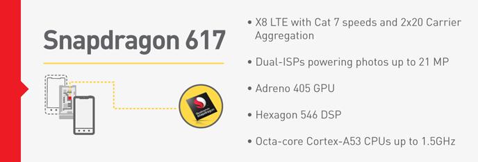 是高通再發表中低階處理器 Snapdragon 617 以及 Snapdragon 430這篇文章的首圖
