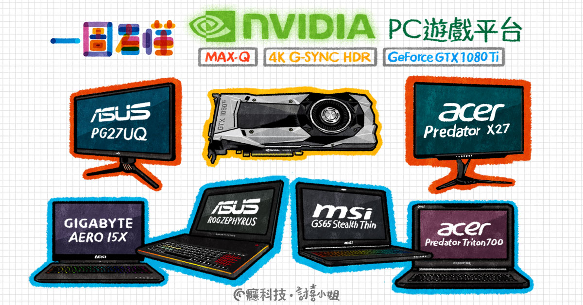Display device, Product design, Display advertising, Advertising, Product, Electronics, Brand, Design, Multimedia, ASUS, MAX-Q, 4K, G-SYNC, HDR, GeForce, GTX1080Ti, acer, Predator, X27, PG27UQ, msi, GS65, Stealth, Thin, ROGZEPHYRUS, GIGABYTE, AERO, 15X, acer, Predator, Triton700, technology, product, product, electronics, multimedia, communication, font, line, display device, electronics accessory, Puzzle, Asus, NVIDIA, 、癮科技, 科技, 小姐, 、癮科技, 顯示設備,產品設計,展示廣告,廣告,產品,電子產品,品牌,設計,多媒體,華碩,MAX-Q,4K,G-SYNC,HDR,GeForce,GTX1080Ti,acer,Predator,X27,PG27UQ,msi,GS65 ,技術,產品,產品,電子產品,多媒體,通信,字體,行,顯示設備,電子產品配件,拼圖,華碩,NVIDIA公司,技術,隱形,薄型,ROGZEPHYRUS,技嘉,AERO,15X,acer,Predator,Triton700