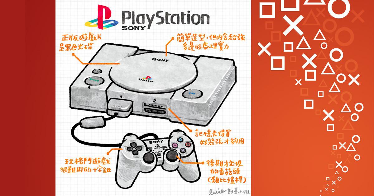 是癮科技電小二PlayStation問答大挑戰:解答篇這篇文章的首圖