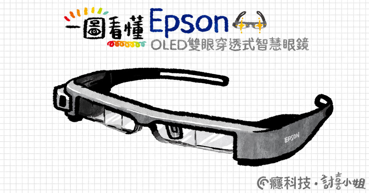 Augmented reality, , Goggles, Epson, HTC Vive, Virtual reality, Technology, Smartglasses, Glasses, Google Glass, glasses, eyewear, glasses, vision care, font, automotive design, goggles, product, product, product design, line, 癮 科技